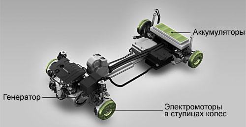 Литиево-ионных аккумуляторов